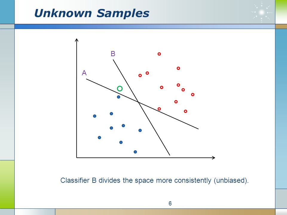 Unknown Samples 6 A B Classifier B divides the space more consistently (unbiased).
