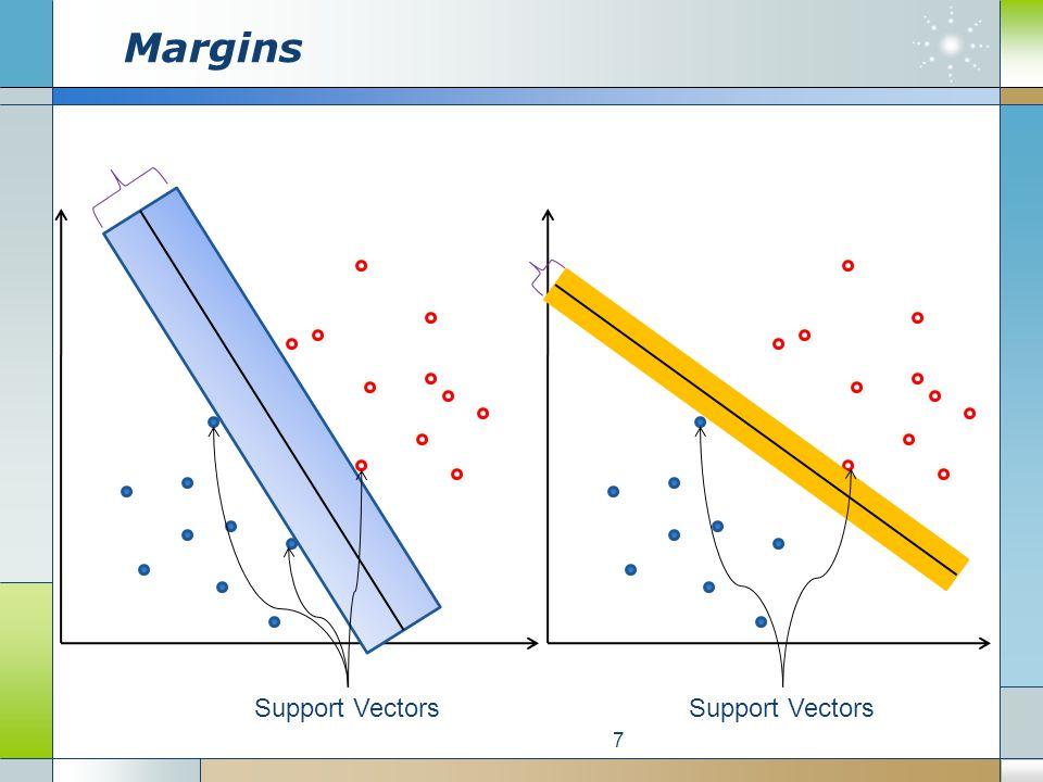 Margins 7 Support Vectors