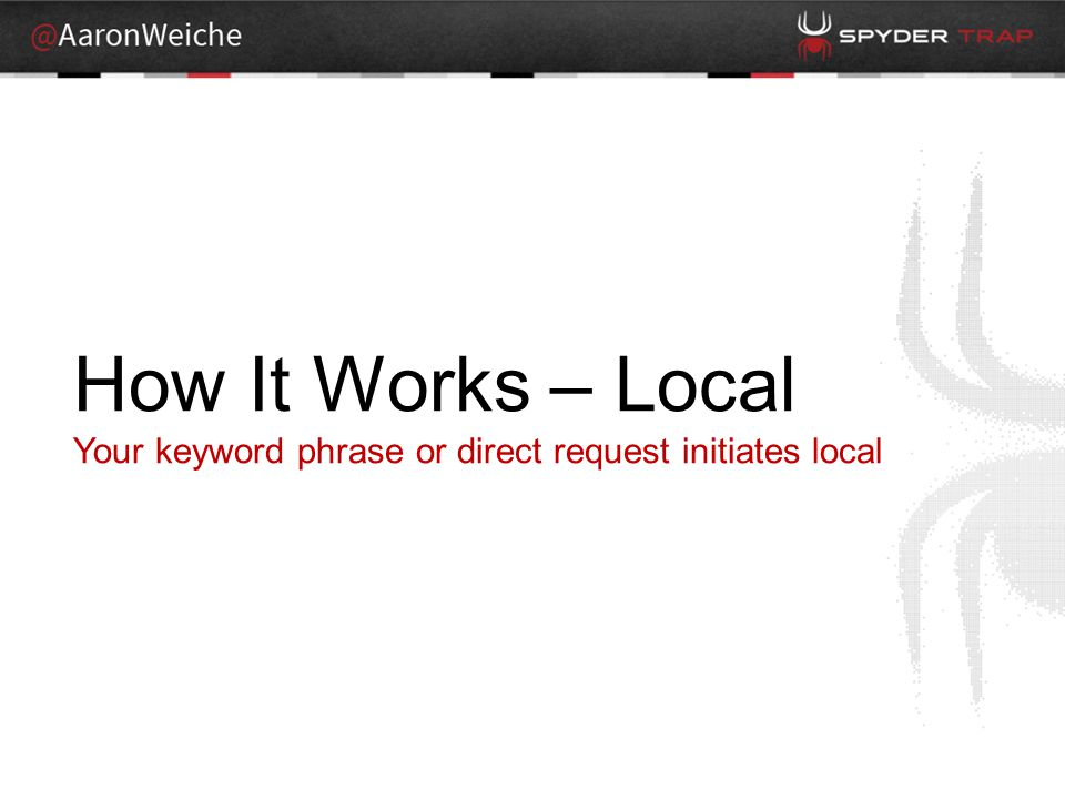 How It Works – Local Your keyword phrase or direct request initiates local