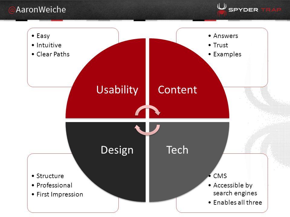 BAD Examples Web Design