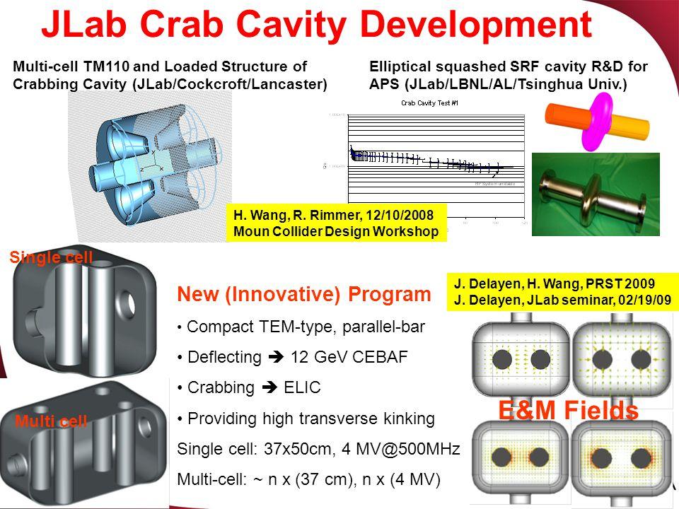 JLab Crab Cavity Development Elliptical squashed SRF cavity R&D for APS (JLab/LBNL/AL/Tsinghua Univ.) Multi-cell TM110 and Loaded Structure of Crabbing Cavity (JLab/Cockcroft/Lancaster) J.