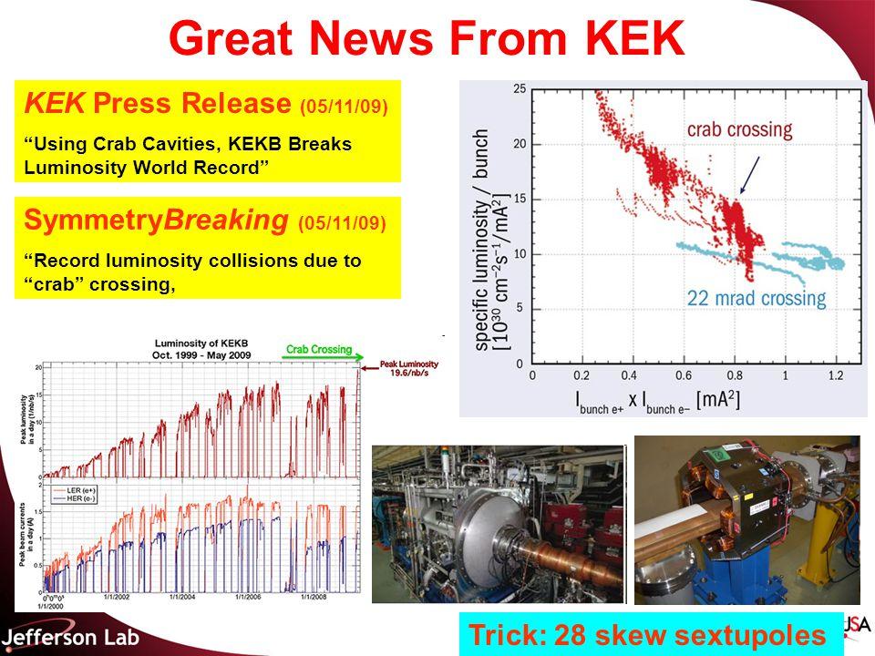 Great News From KEK KEK Press Release (05/11/09) Using Crab Cavities, KEKB Breaks Luminosity World Record SymmetryBreaking (05/11/09) Record luminosity collisions due to crab crossing, Trick: 28 skew sextupoles