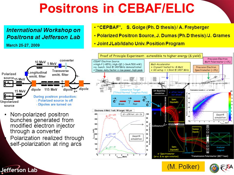 Positrons in CEBAF/ELIC Non-polarized positron bunches generated from modified electron injector through a converter Polarization realized through self-polarization at ring arcs CEPBAF , S.