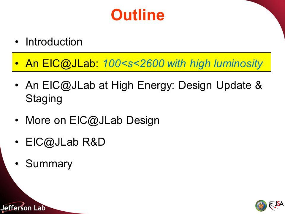 Outline Introduction An EIC@JLab: 100<s<2600 with high luminosity An EIC@JLab at High Energy: Design Update & Staging More on EIC@JLab Design EIC@JLab R&D Summary