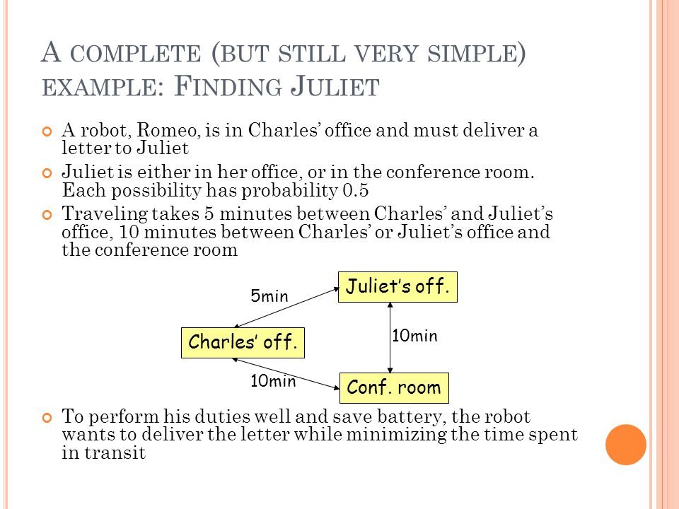 A COMPLETE ( BUT STILL VERY SIMPLE ) EXAMPLE : F INDING J ULIET A robot, Romeo, is in Charles' office and must deliver a letter to Juliet Juliet is either in her office, or in the conference room.