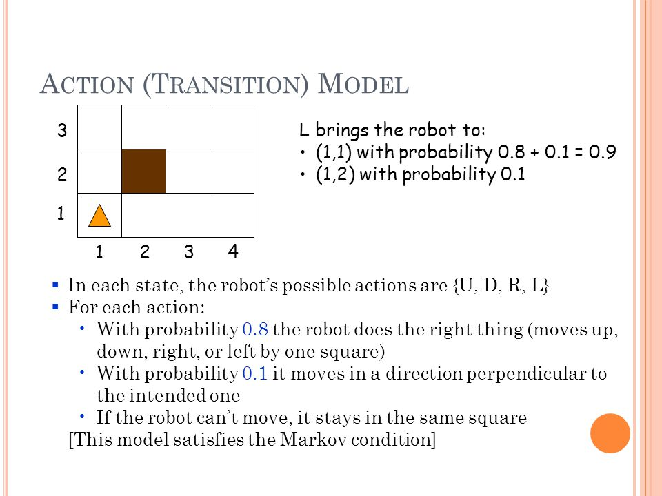 A CTION (T RANSITION ) M ODEL  In each state, the robot's possible actions are {U, D, R, L}  For each action: With probability 0.8 the robot does the right thing (moves up, down, right, or left by one square) With probability 0.1 it moves in a direction perpendicular to the intended one If the robot can't move, it stays in the same square [This model satisfies the Markov condition] 3 2 1 4321 L brings the robot to: (1,1) with probability 0.8 + 0.1 = 0.9 (1,2) with probability 0.1