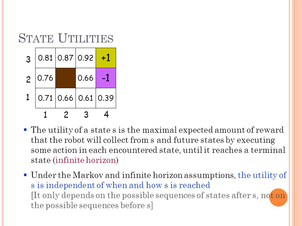 S TATE U TILITIES  The utility of a state s is the maximal expected amount of reward that the robot will collect from s and future states by executing some action in each encountered state, until it reaches a terminal state (infinite horizon)  Under the Markov and infinite horizon assumptions, the utility of s is independent of when and how s is reached [It only depends on the possible sequences of states after s, not on the possible sequences before s] 3 2 1 4321 +1 0.66 0.390.610.660.71 0.76 0.870.810.92