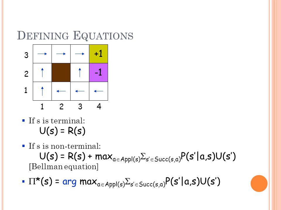 3 2 1 4321 +1 D EFINING E QUATIONS  If s is terminal: U(s) = R(s)  If s is non-terminal: U(s) = R(s) + max a  Appl(s)  s'  Succ(s,a) P(s'|a,s)U(s') [Bellman equation]   *(s) = arg max a  Appl(s)  s'  Succ(s,a) P(s'|a,s)U(s')