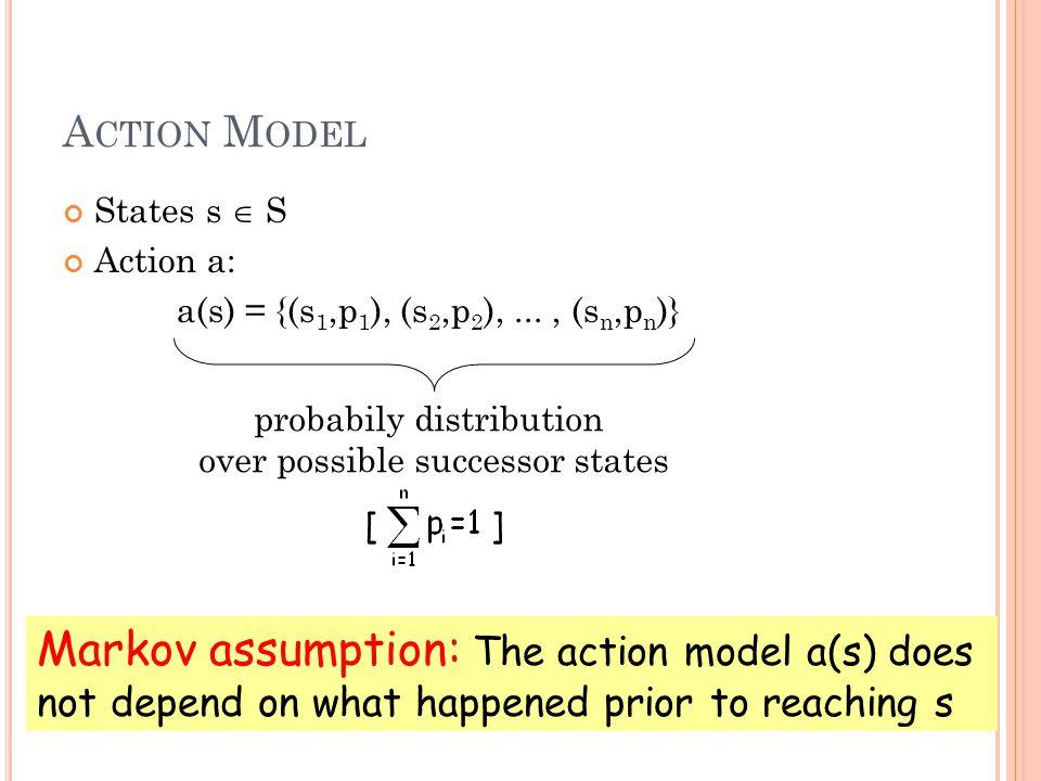 U(s) = R(s) + max a  Appl(s)  s'  Succ(s,a) P(s' s,a)U(s')