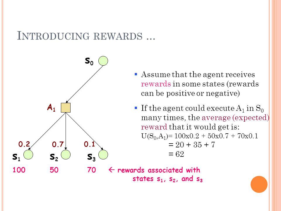 B ACKWARD V IEW OF R EWARDS s0s0 s3s3 s4s4 s2s2 s1s1 s3s3 s1s1 GJO GCR Juliet's off.