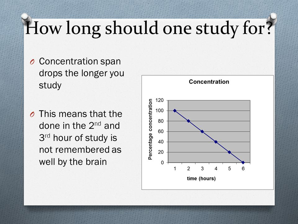 Taking Breaks O If a break is taken every 30 – 40 minutes concentration span will stay at a high level O Make sure that the breaks don't become longer than the study itself.