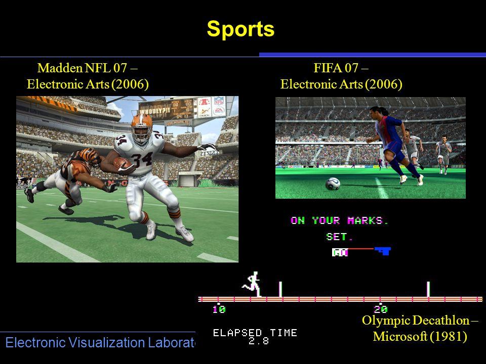 University of Illinois at Chicago Electronic Visualization Laboratory (EVL) Sports Olympic Decathlon – Microsoft (1981) Madden NFL 07 – Electronic Arts (2006) FIFA 07 – Electronic Arts (2006)