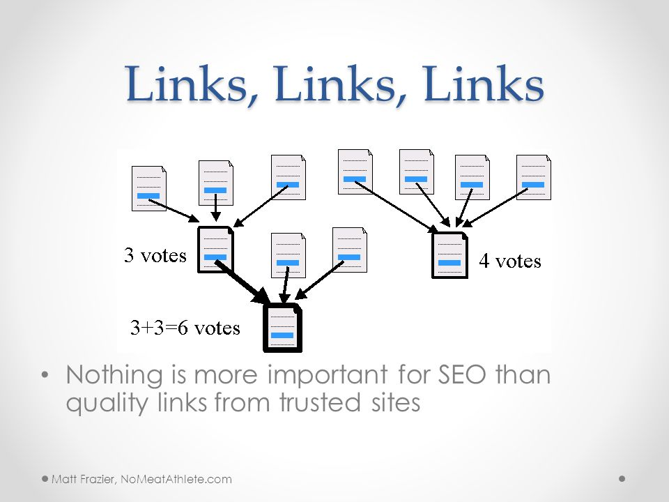 Links, Links, Links Nothing is more important for SEO than quality links from trusted sites Matt Frazier, NoMeatAthlete.com