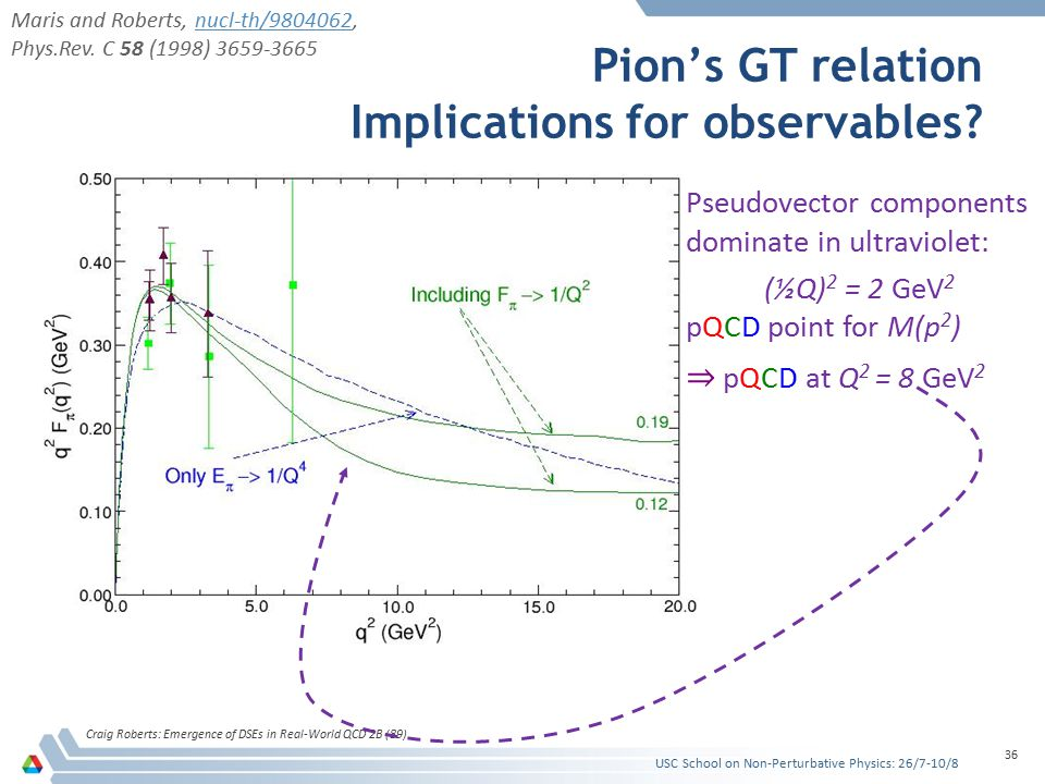 Pion's GT relation Implications for observables.