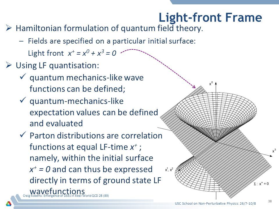 Light-front Frame  Hamiltonian formulation of quantum field theory.
