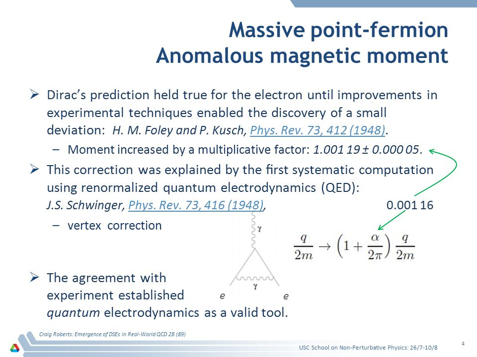 Massive point-fermion Anomalous magnetic moment  Dirac's prediction held true for the electron until improvements in experimental techniques enabled