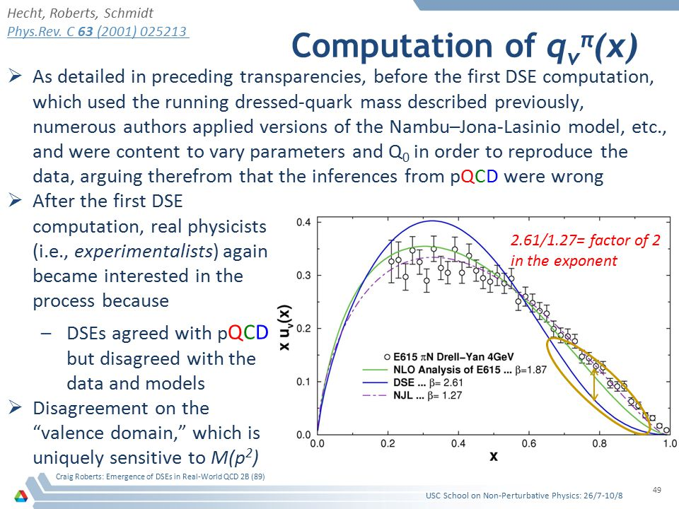 Computation of q v π (x)  As detailed in preceding transparencies, before the first DSE computation, which used the running dressed-quark mass described previously, numerous authors applied versions of the Nambu–Jona-Lasinio model, etc., and were content to vary parameters and Q 0 in order to reproduce the data, arguing therefrom that the inferences from pQCD were wrong USC School on Non-Perturbative Physics: 26/7-10/8 Craig Roberts: Emergence of DSEs in Real-World QCD 2B (89) 49 Hecht, Roberts, Schmidt Phys.Rev.