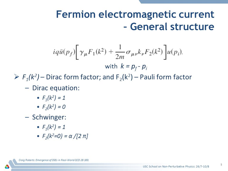 Gap Equation General Form  D μν (k) – dressed-gluon propagator  good deal of information available  Γ ν (q,p) – dressed-quark-gluon vertex  Information accumulating  Suppose one has in hand – from anywhere – the exact form of the dressed-quark-gluon vertex What is the associated symmetry- preserving Bethe-Salpeter kernel?.