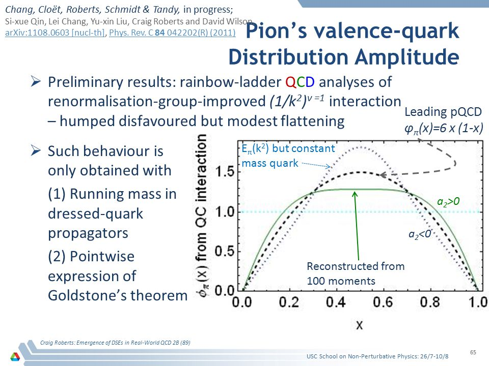 Pion's valence-quark Distribution Amplitude  Preliminary results: rainbow-ladder QCD analyses of renormalisation-group-improved (1/k 2 ) ν =1 interaction – humped disfavoured but modest flattening USC School on Non-Perturbative Physics: 26/7-10/8 Craig Roberts: Emergence of DSEs in Real-World QCD 2B (89) 65  Such behaviour is only obtained with (1) Running mass in dressed-quark propagators (2) Pointwise expression of Goldstone's theorem Chang, Cloët, Roberts, Schmidt & Tandy, in progress; Si-xue Qin, Lei Chang, Yu-xin Liu, Craig Roberts and David Wilson, arXiv:1108.0603 [nucl-th], Phys.