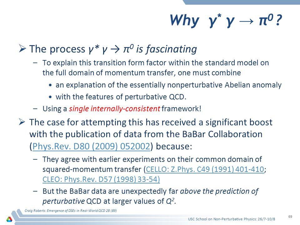 Why γ * γ → π 0 ?  The process γ* γ → π 0 is fascinating –To explain this transition form factor within the standard model on the full domain of mome