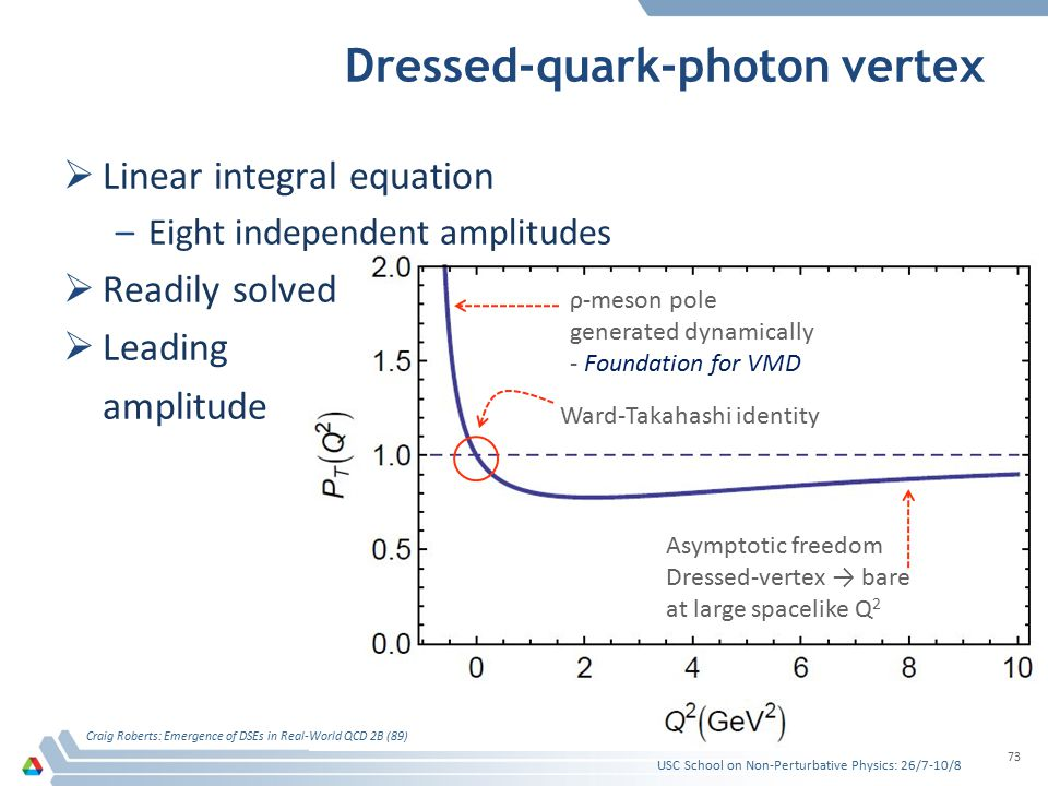 Dressed-quark-photon vertex  Linear integral equation –Eight independent amplitudes  Readily solved  Leading amplitude Craig Roberts: Emergence of