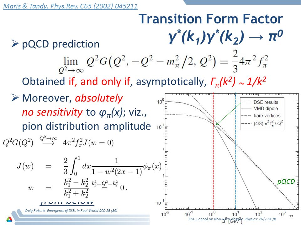 Transition Form Factor γ * (k 1 )γ * (k 2 ) → π 0 Craig Roberts: Emergence of DSEs in Real-World QCD 2B (89) 77  pQCD prediction Obtained if, and only if, asymptotically, Γ π (k 2 ) ~ 1/k 2  Moreover, absolutely no sensitivity to φ π (x); viz., pion distribution amplitude  Q 2 =1GeV 2 : VMD broken  Q 2 =10GeV 2 : G DSE (Q 2 )/G pQCD (Q 2 )=0.8  pQCD approached from below Maris & Tandy, Phys.Rev.