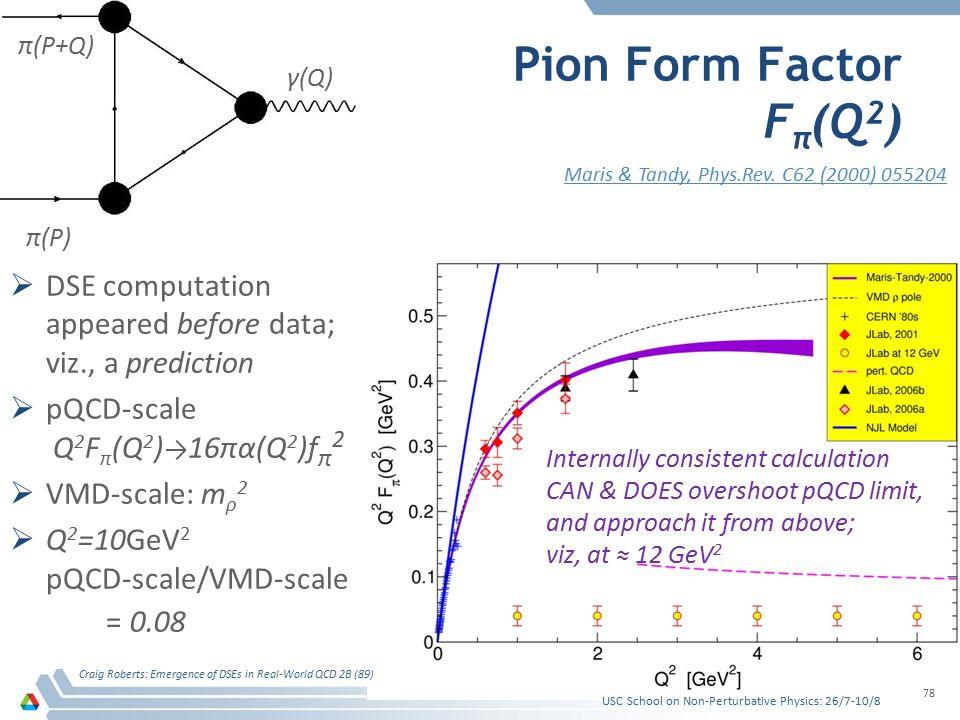 Pion Form Factor F π (Q 2 ) Craig Roberts: Emergence of DSEs in Real-World QCD 2B (89) 78 γ(Q) π(P) π(P+Q) Maris & Tandy, Phys.Rev.