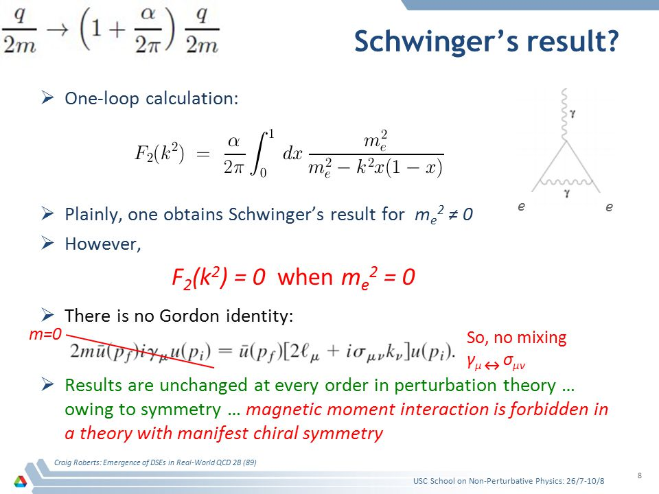 OOne-loop calculation: PPlainly, one obtains Schwinger's result for m e 2 ≠ 0 HHowever, F 2 (k 2 ) = 0 when m e 2 = 0 TThere is no Gordon iden