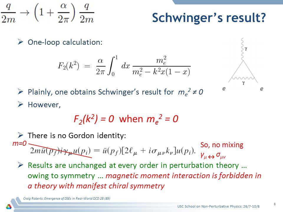 Why γ * γ → π 0 .