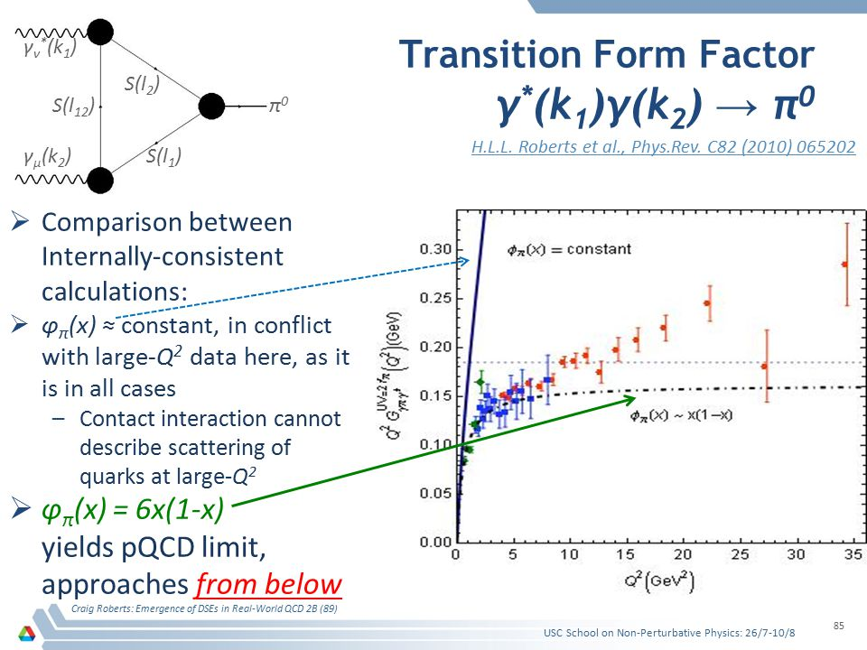 Transition Form Factor γ * (k 1 )γ(k 2 ) → π 0  Comparison between Internally-consistent calculations:  φ π (x) ≈ constant, in conflict with large-Q 2 data here, as it is in all cases –Contact interaction cannot describe scattering of quarks at large-Q 2  φ π (x) = 6x(1-x) yields pQCD limit, approaches from below Craig Roberts: Emergence of DSEs in Real-World QCD 2B (89) 85 γ ν * (k 1 ) S(l 12 ) γ μ (k 2 ) S(l 2 ) S(l 1 ) π0π0 H.L.L.