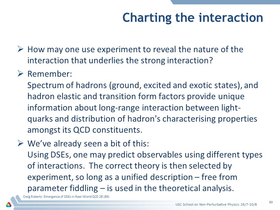 Charting the interaction  How may one use experiment to reveal the nature of the interaction that underlies the strong interaction?  Remember: Spect