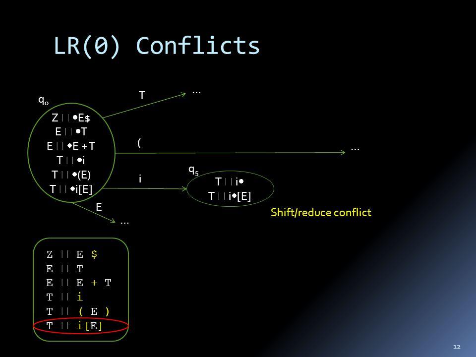 LR(0) Conflicts 12 Z  E $ E  T E  E + T T  i T  ( E ) T  i[E] Z   E$ E   T E   E + T T   i T   (E) T   i[E] T  i  T  i  [E] q0q0 q5q5 T ( i E Shift/reduce conflict … … …