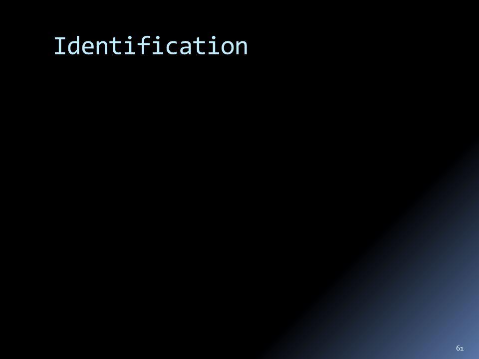 Identification 61