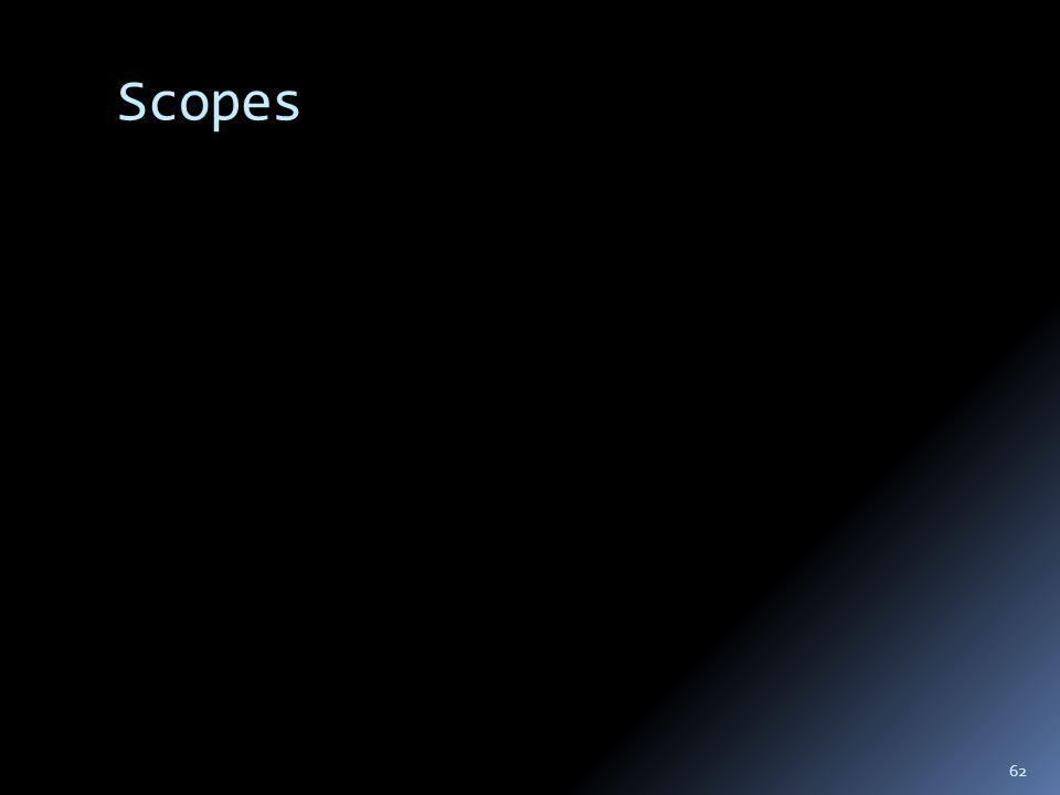 Scopes 62