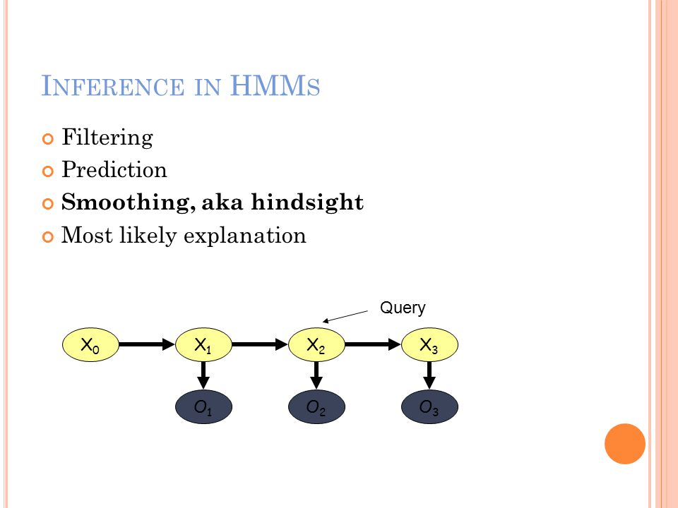 I NFERENCE IN HMM S Filtering Prediction Smoothing, aka hindsight Most likely explanation X0X0 X1X1 X2X2 X3X3 O1O1 O2O2 O3O3 Query