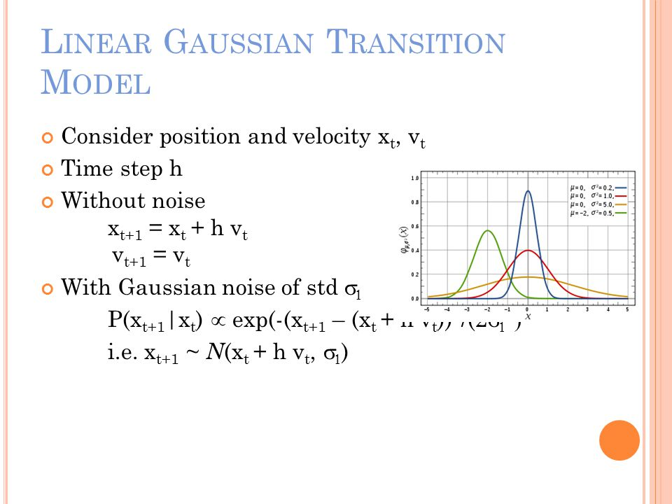 L INEAR G AUSSIAN T RANSITION M ODEL Consider position and velocity x t, v t Time step h Without noise x t+1 = x t + h v t v t+1 = v t With Gaussian noise of std   P(x t+1 |x t )  exp(-(x t+1 – (x t + h v t )) 2 /(2   2  i.e.