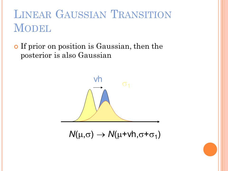 L INEAR G AUSSIAN T RANSITION M ODEL If prior on position is Gaussian, then the posterior is also Gaussian vh 11 N( ,  )  N(  +vh,  +  1 )
