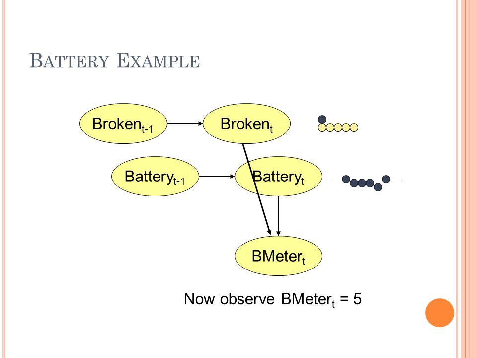 B ATTERY E XAMPLE BMeter t Battery t Battery t-1 Broken t-1 Broken t Now observe BMeter t = 5