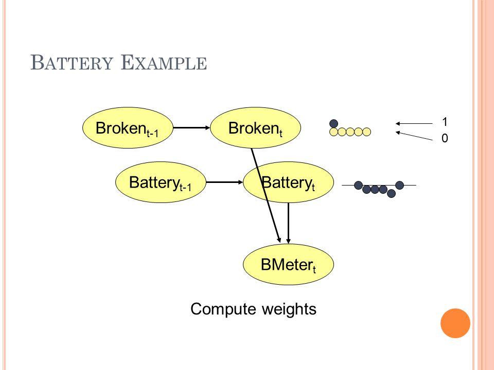 B ATTERY E XAMPLE BMeter t Battery t Battery t-1 Broken t-1 Broken t Compute weights 1 0