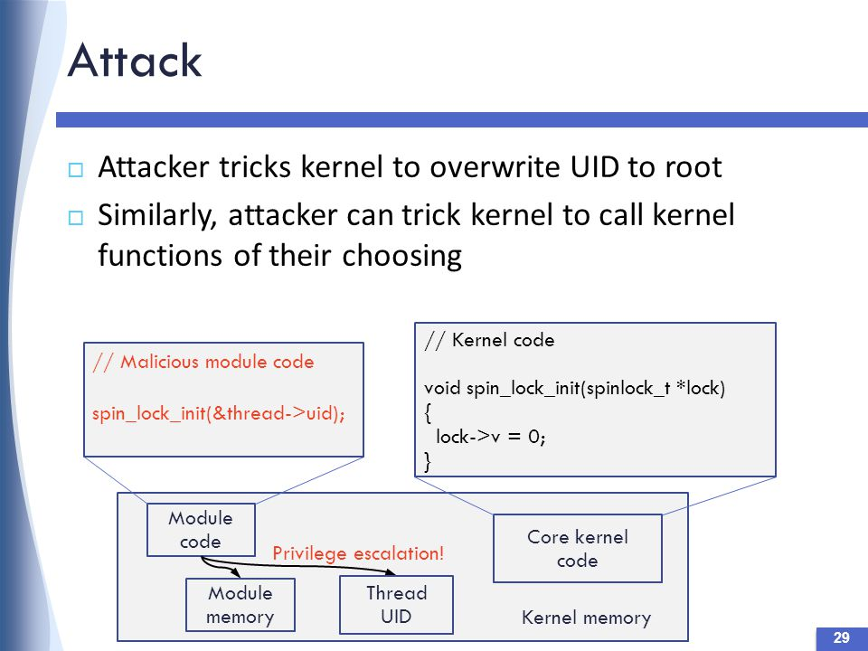 Attack  Attacker tricks kernel to overwrite UID to root  Similarly, attacker can trick kernel to call kernel functions of their choosing 29 // Kernel code void spin_lock_init(spinlock_t *lock) { lock->v = 0; } Module code Kernel memory Module memory Core kernel code // Malicious module code spin_lock_init(&thread->uid); Thread UID Privilege escalation!