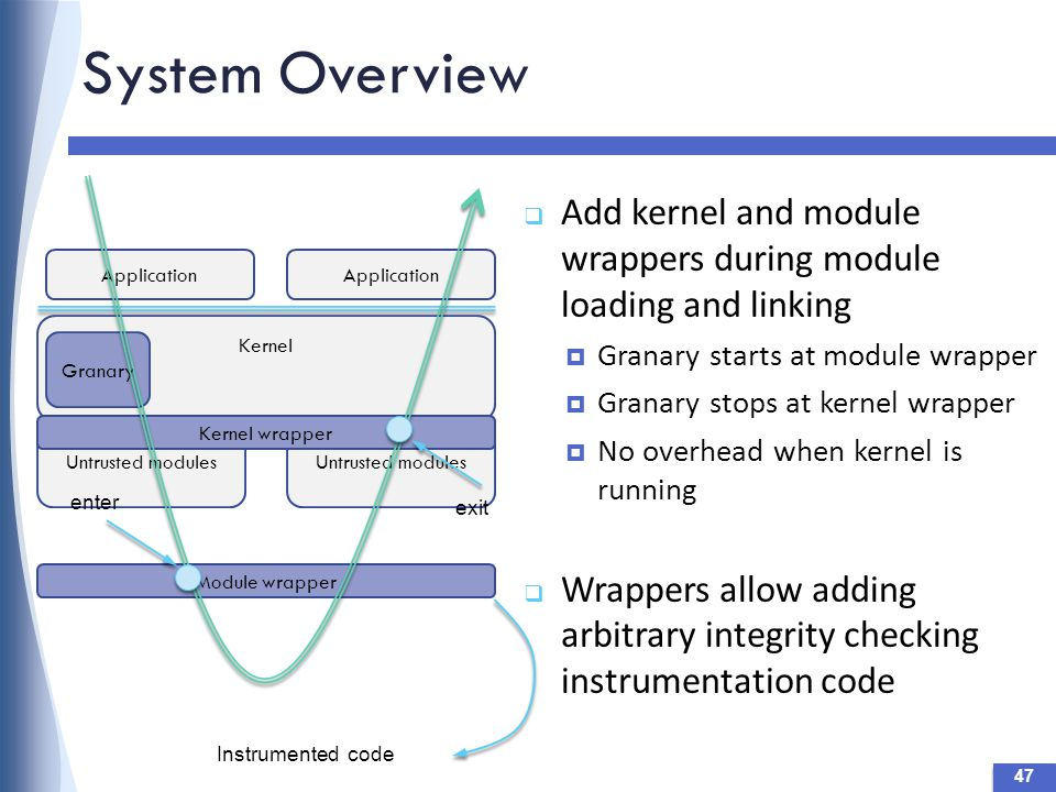 System Overview  Add kernel and module wrappers during module loading and linking  Granary starts at module wrapper  Granary stops at kernel wrapper  No overhead when kernel is running  Wrappers allow adding arbitrary integrity checking instrumentation code 47 Kernel Granary Untrusted modules Application Untrusted modules Module wrapper Kernel wrapper enter exit Instrumented code