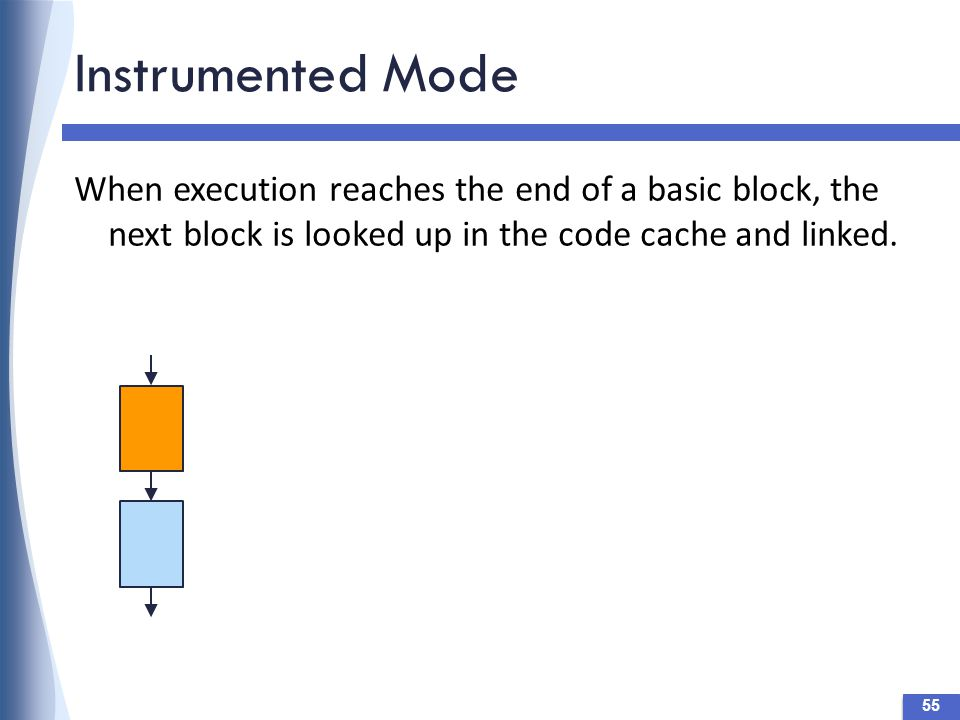 Instrumented Mode When execution reaches the end of a basic block, the next block is looked up in the code cache and linked.