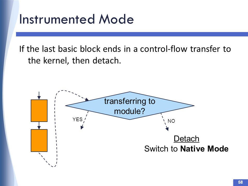 Instrumented Mode If the last basic block ends in a control-flow transfer to the kernel, then detach.