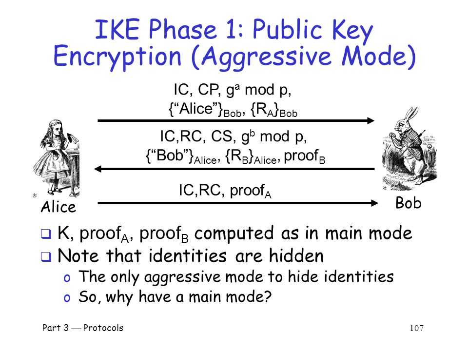 Part 3  Protocols 106 IKE Phase 1: Public Key Encryption (Main Mode)  CP = crypto proposed, CS = crypto selected  IC = initiator cookie , RC = responder cookie  K = h(IC,RC,g ab mod p,R A,R B )  SKEYID = h(R A, R B, g ab mod p)  proof A = h(SKEYID,g a mod p,g b mod p,IC,RC,CP, Alice ) Alice Bob IC, CP IC,RC, CS IC,RC, g a mod p, {R A } Bob, { Alice } Bob IC,RC, E(proof A, K) IC,RC, g b mod p, {R B } Alice, { Bob } Alice IC,RC, E(proof B, K)