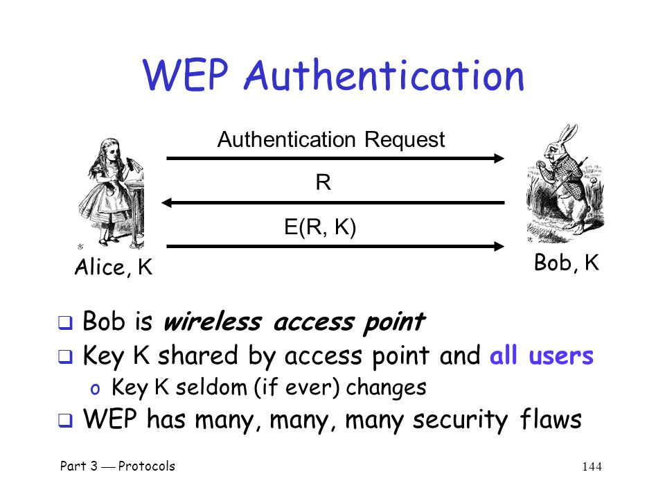 WEP  WEP  Wired Equivalent Privacy  The stated goal of WEP is to make wireless LAN as secure as a wired LAN  According to Tanenbaum: o The 802.11 standard prescribes a data link- level security protocol called WEP (Wired Equivalent Privacy), which is designed to make the security of a wireless LAN as good as that of a wired LAN.