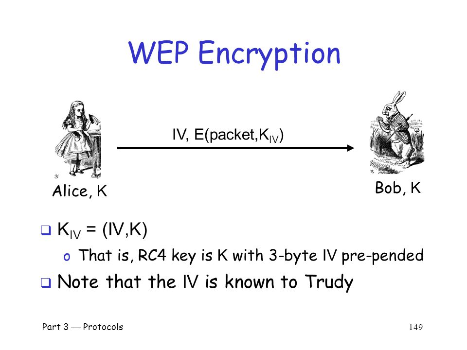WEP Key  Recall WEP uses a long-term secret key: K  RC4 is a stream cipher, so each packet must be encrypted using a different key o Initialization