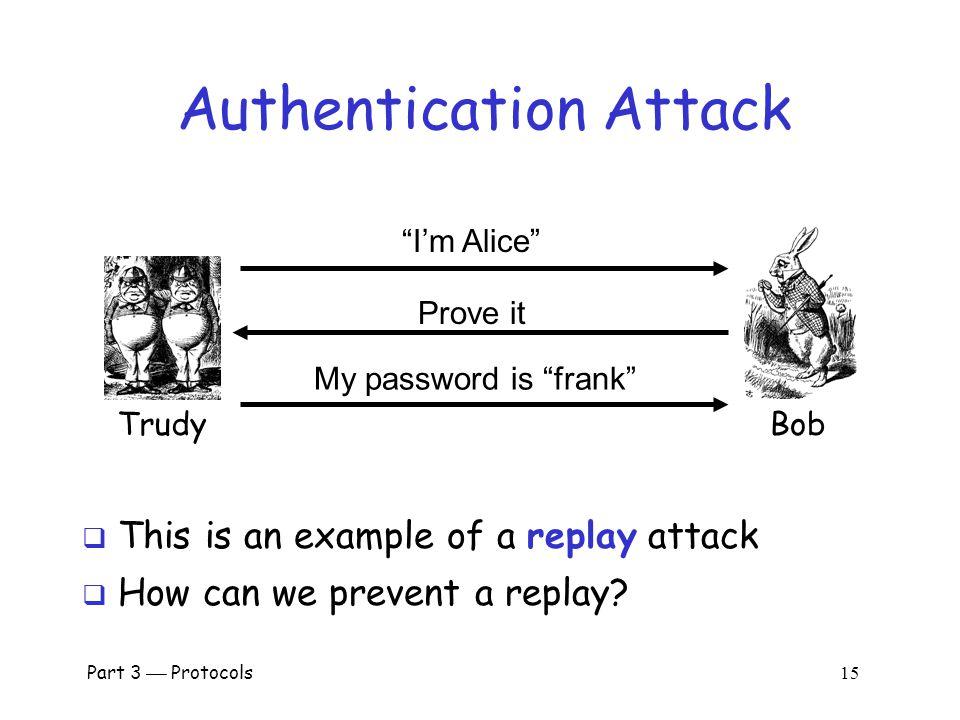Part 3  Protocols 14 Authentication Attack Alice Bob I'm Alice Prove it My password is frank Trudy