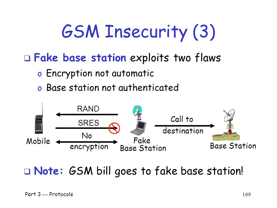 Part 3  Protocols 168 GSM Insecurity (2)  Attacks on SIM card o Optical Fault Induction  could attack SIM with a flashbulb to recover Ki o Partitioning Attacks  using timing and power consumption, could recover Ki with only 8 adaptively chosen plaintexts  With possession of SIM, attacker could recover Ki in seconds