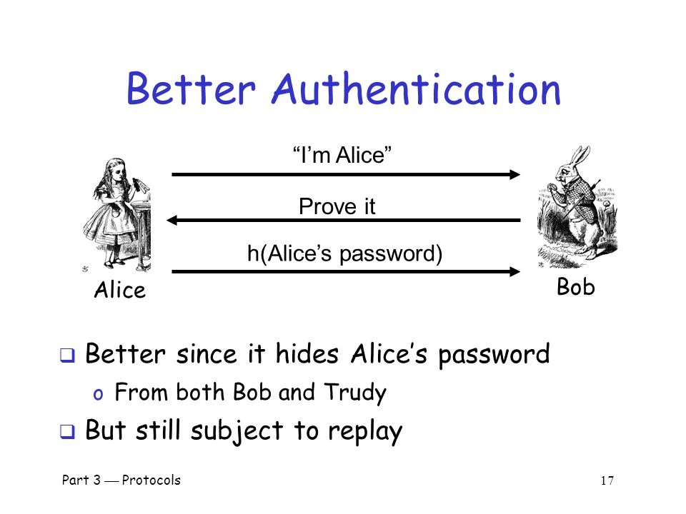 Part 3  Protocols 16 Simple Authentication Alice Bob I'm Alice, my password is frank  More efficient, but…  … same problem as previous version