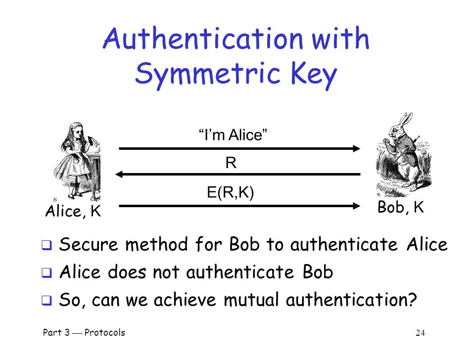 Part 3  Protocols 23 Authentication: Symmetric Key  Alice and Bob share symmetric key K  Key K known only to Alice and Bob  Authenticate by proving knowledge of shared symmetric key  How to accomplish this.